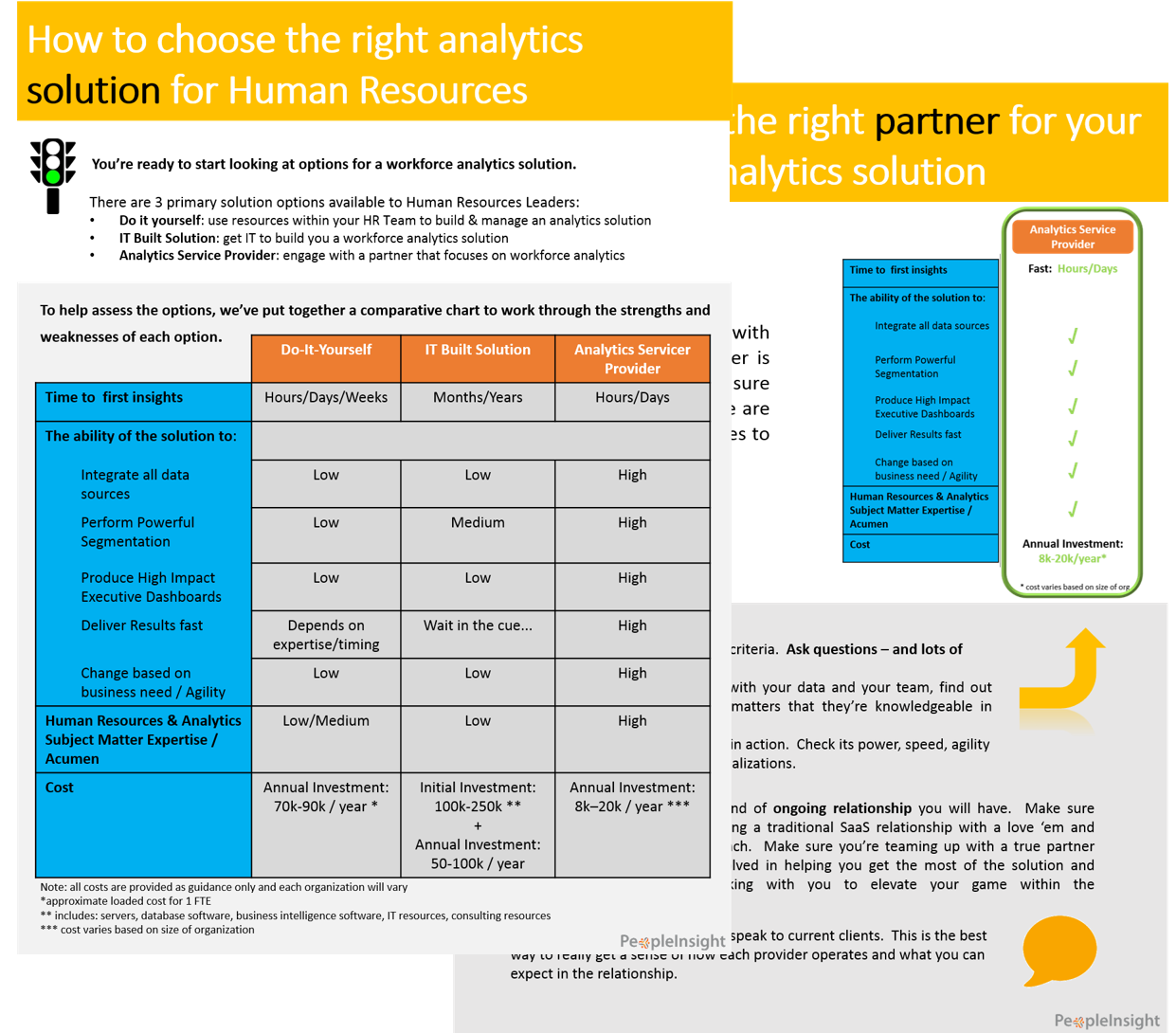 HR Analytics Provider How to Choose