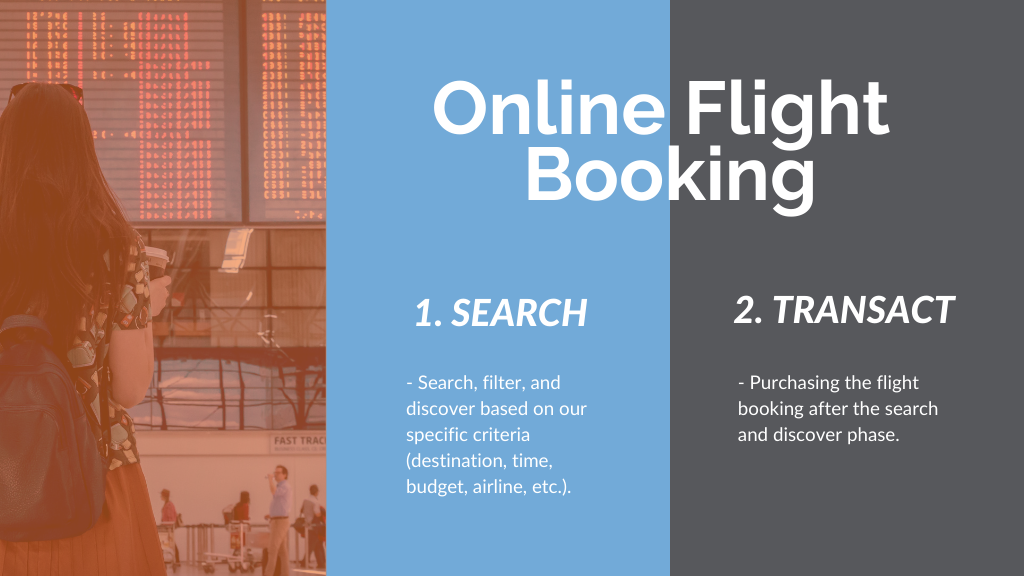 Online flight booking process