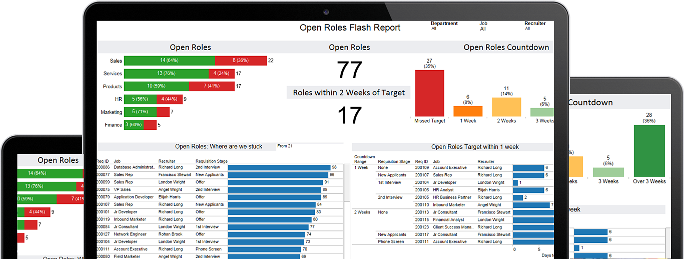 Open Roles Analytics Dashboard
