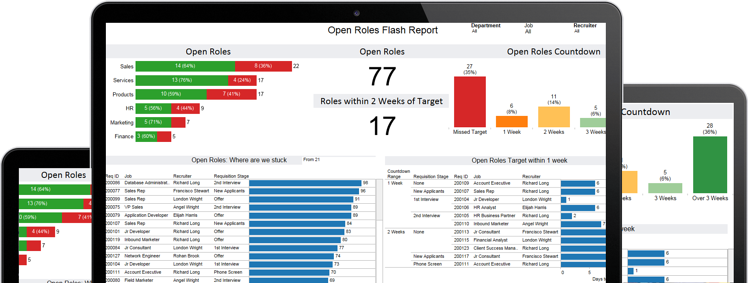 HR Analytics Dashboard Recruitment