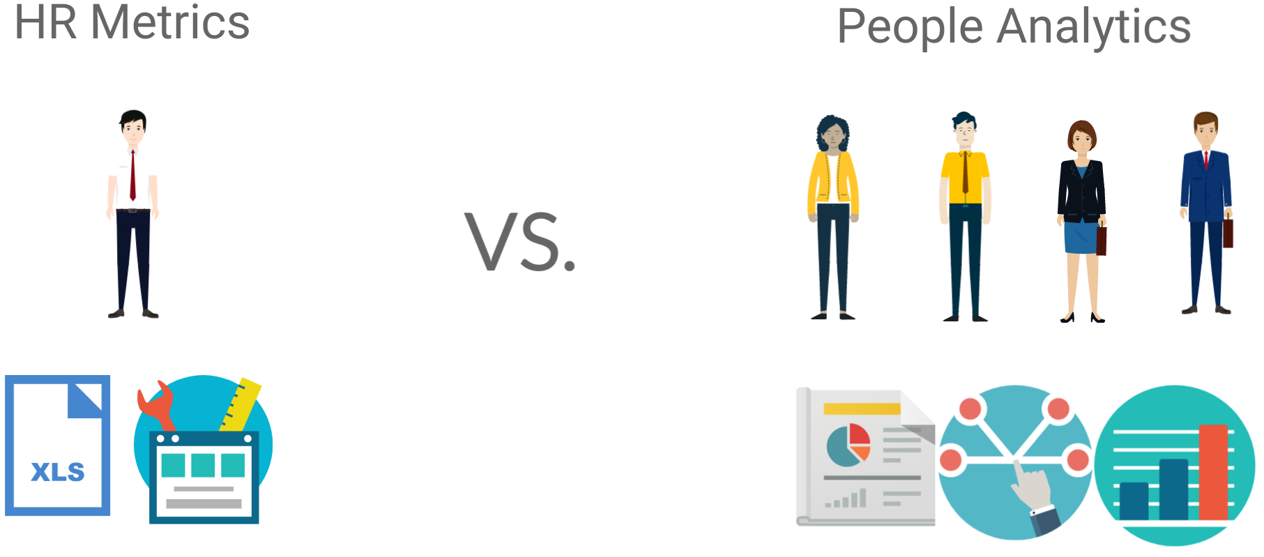 HR metrics versus People Analytics