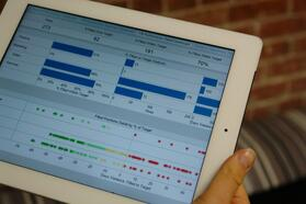Workforce Analytics Visualization iPad