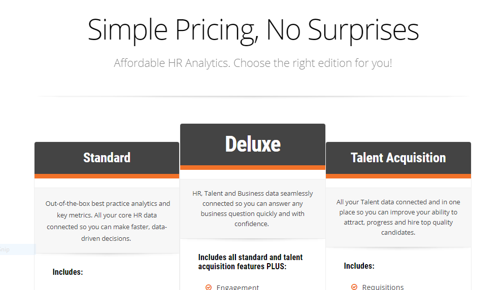 Pricing PeopleInsight