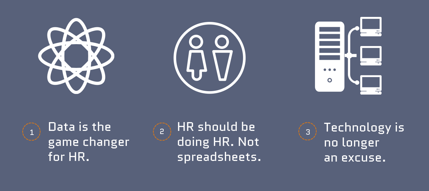 HR Data PeopleInsight