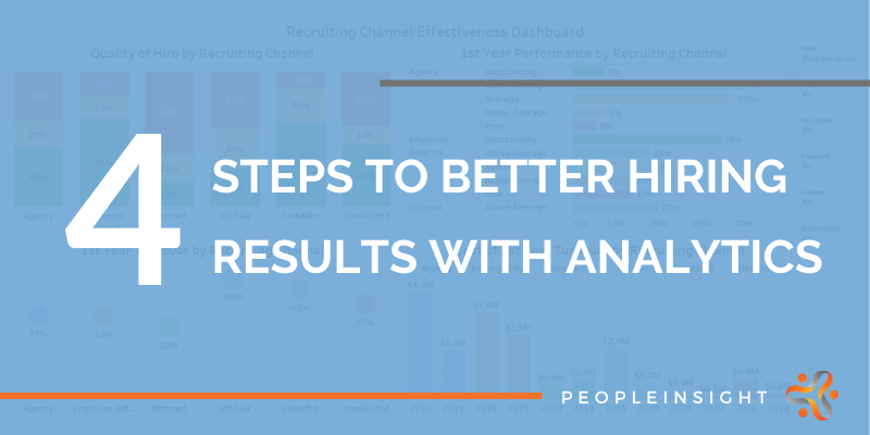 4 Steps to Better Hiring Results With Analytics