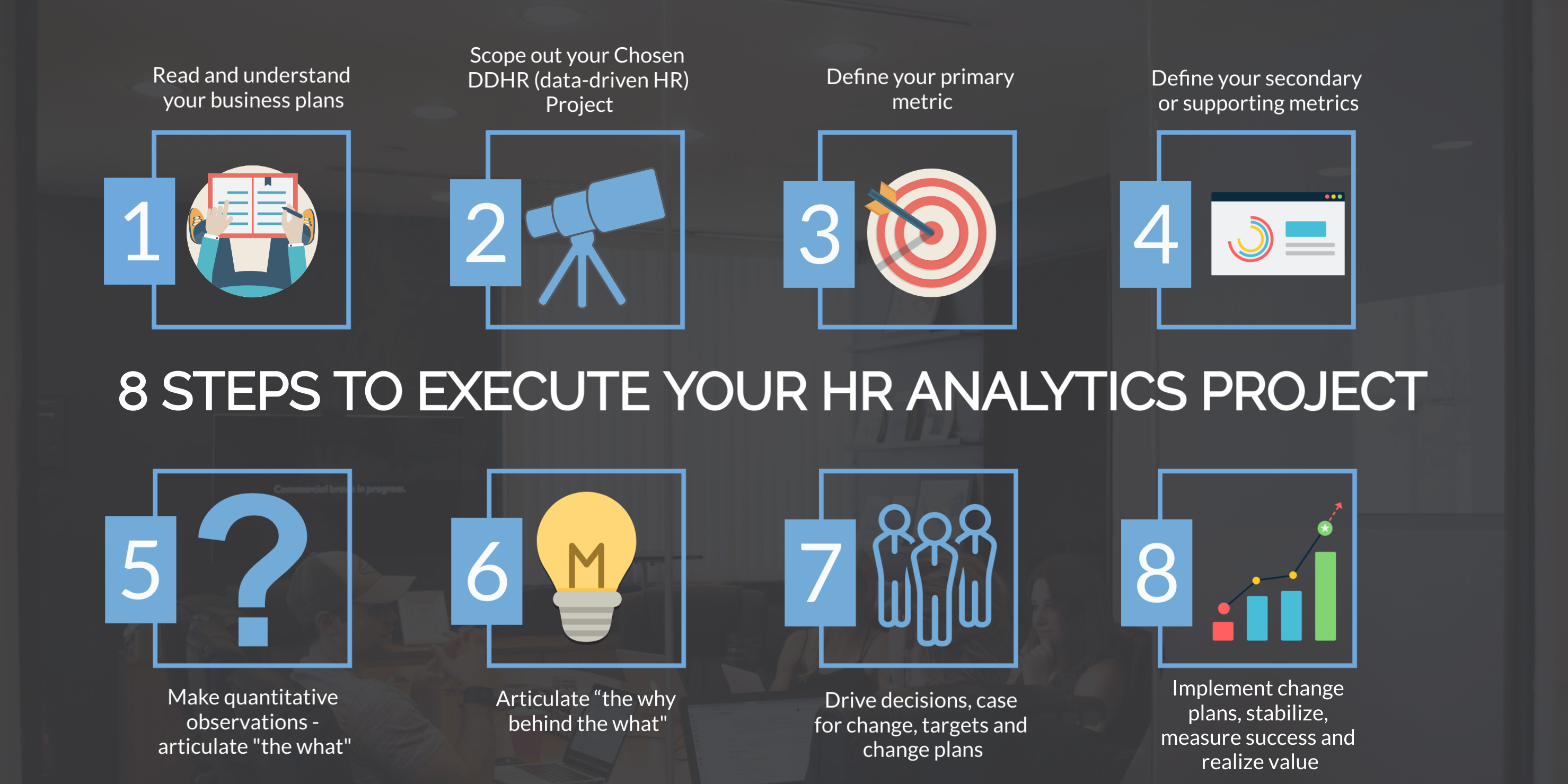 8 Steps to Execute Your HR Analytics Project